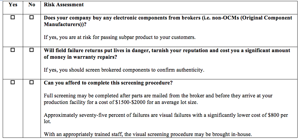 Counterfeit Electronic Components: Understanding the Risk   MEDS ...